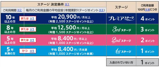 スクリーンショット-2013-08-06-12.02.21